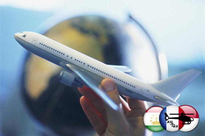 Планирование строительства самолета